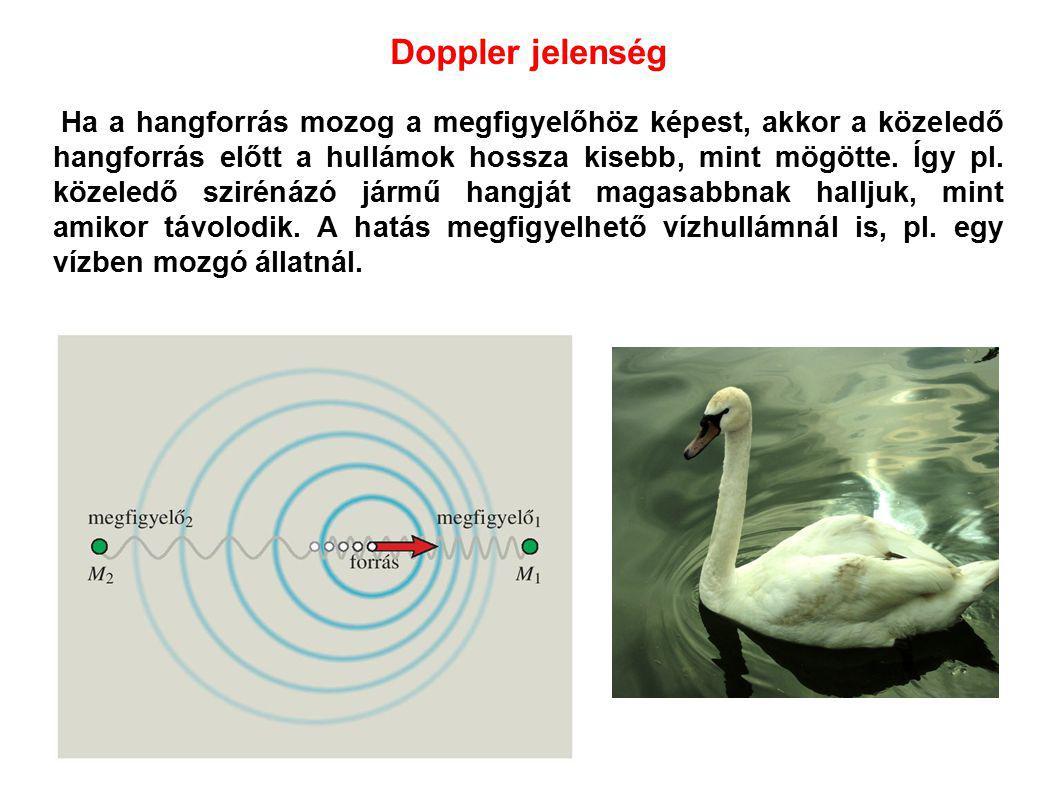 Doppler jelenség