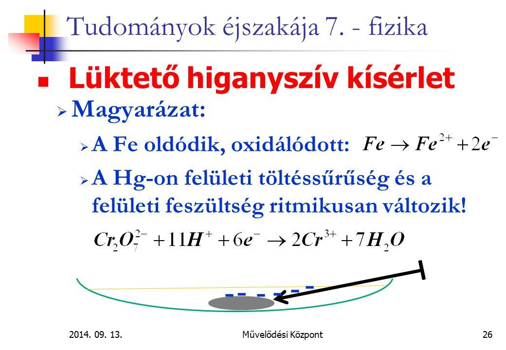 Tudományok éjszakája 7. - fizika
