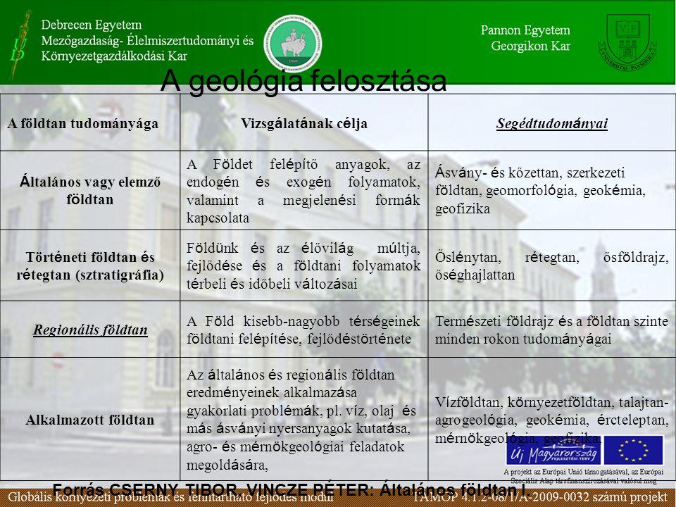 A geológia felosztása A földtan tudományága. Vizsgálatának célja. Segédtudományai. Általános vagy elemző földtan.