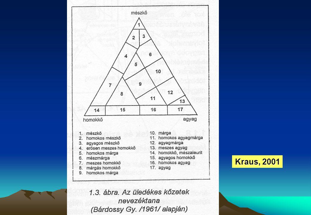 Kraus, 2001