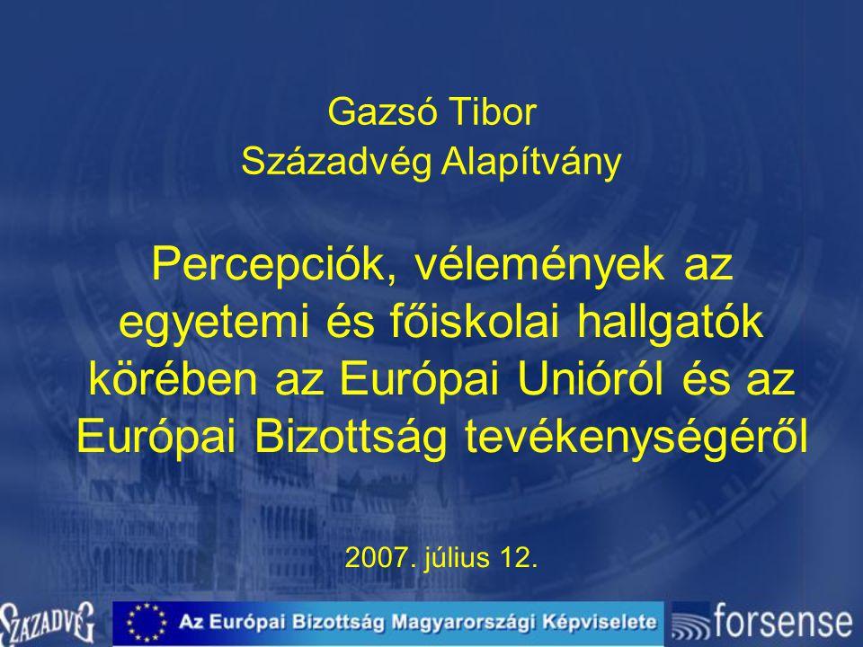 Gazsó Tibor Századvég Alapítvány