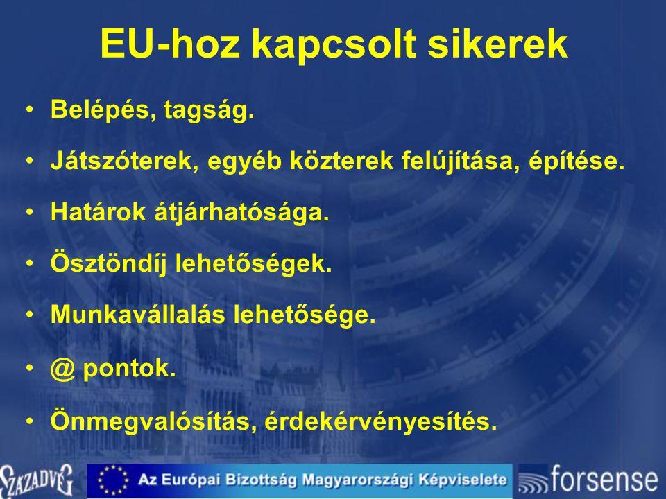 EU-hoz kapcsolt sikerek