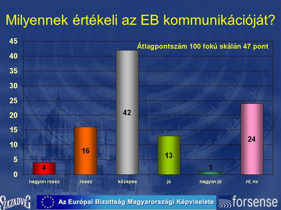 Milyennek értékeli az EB kommunikációját