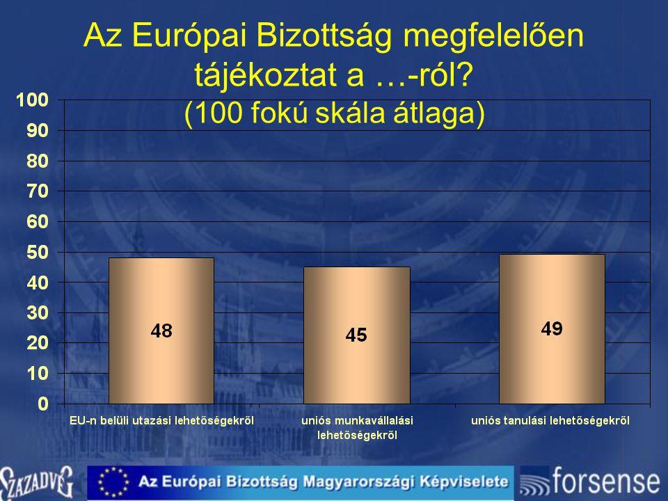 Az Európai Bizottság megfelelően tájékoztat a …-ról
