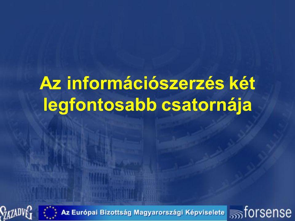 Az információszerzés két legfontosabb csatornája