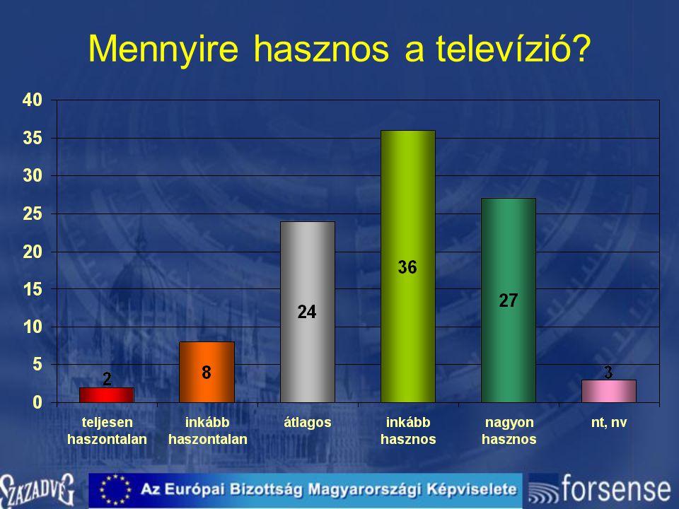 Mennyire hasznos a televízió