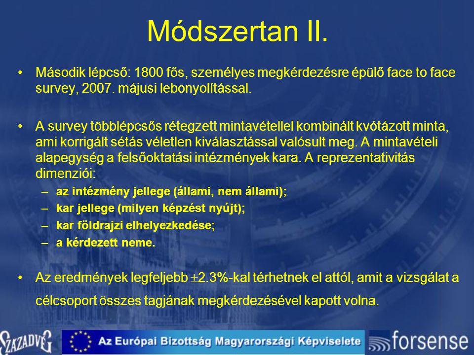 Módszertan II. Második lépcső: 1800 fős, személyes megkérdezésre épülő face to face survey, 2007. májusi lebonyolítással.