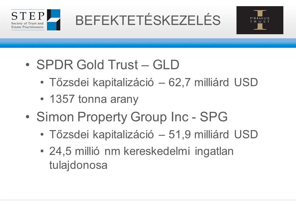 Simon Property Group Inc - SPG