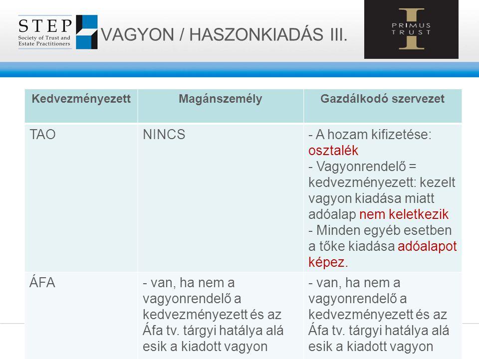 VAGYON / HASZONKIADÁS III.