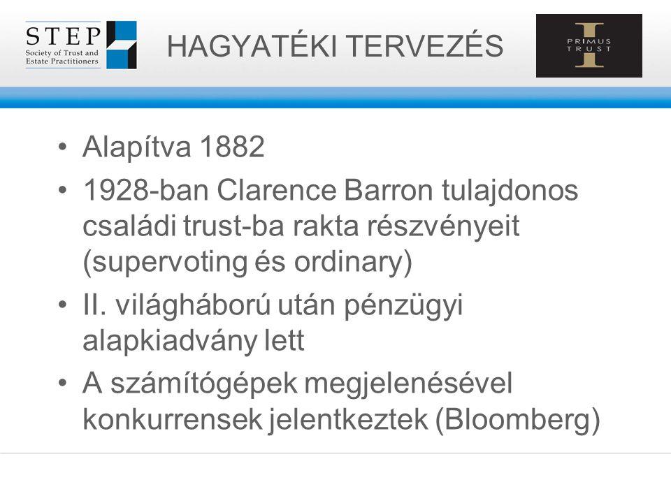 HAGYATÉKI TERVEZÉS Alapítva 1882. 1928-ban Clarence Barron tulajdonos családi trust-ba rakta részvényeit (supervoting és ordinary)