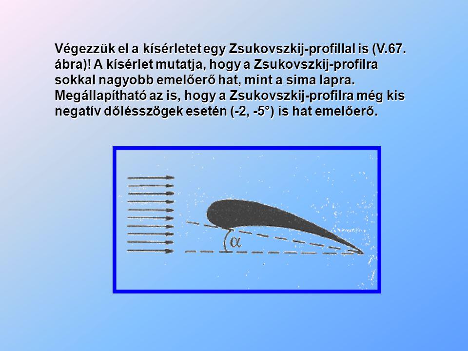 Végezzük el a kísérletet egy Zsukovszkij-profillal is (V. 67. ábra)
