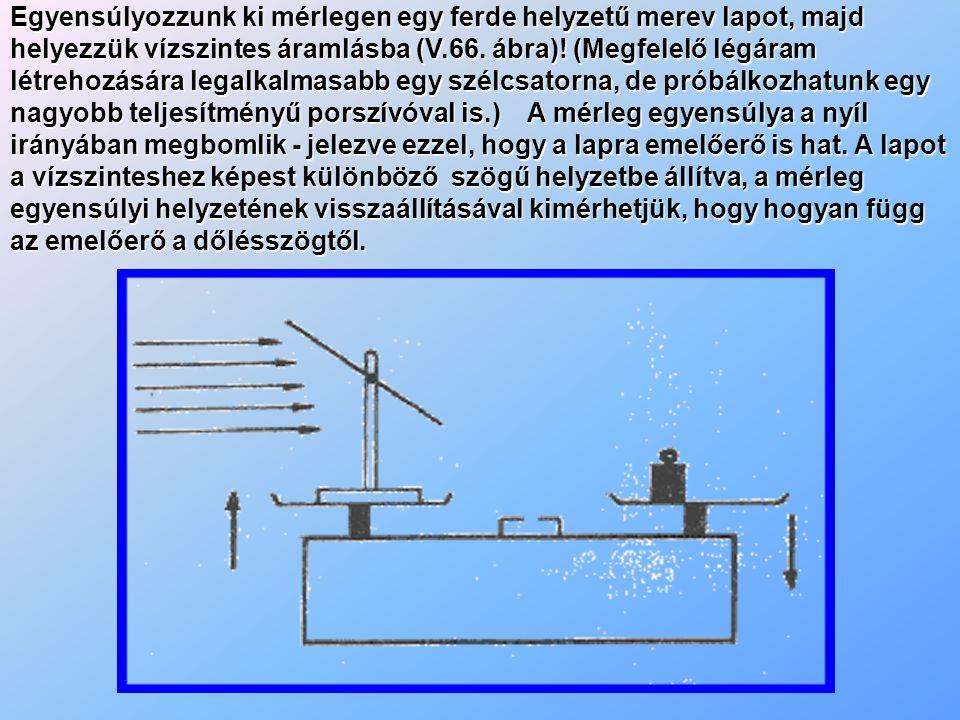 Egyensúlyozzunk ki mérlegen egy ferde helyzetű merev lapot, majd helyezzük vízszintes áramlásba (V.66.