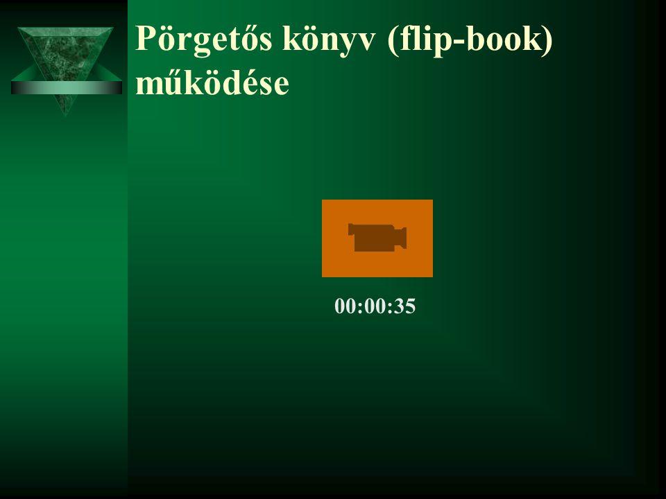 Pörgetős könyv (flip-book) működése
