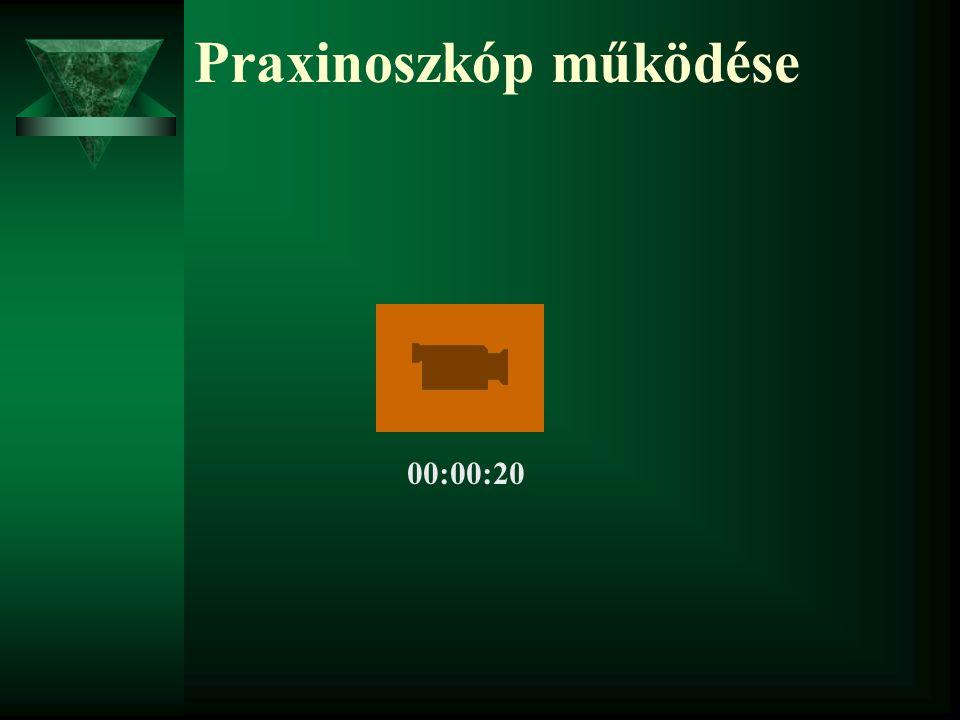 Praxinoszkóp működése