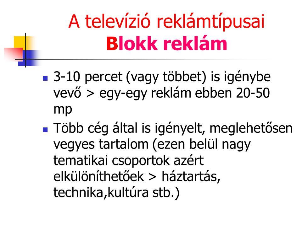 A televízió reklámtípusai Blokk reklám