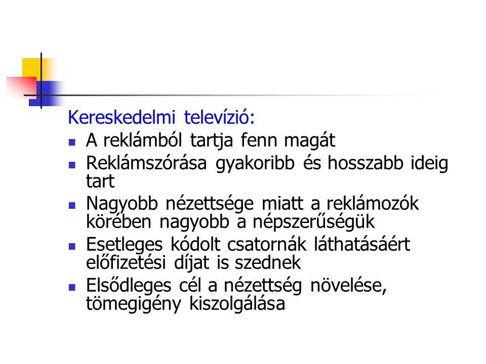 Kereskedelmi televízió: