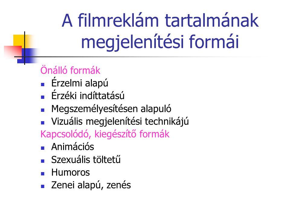 A filmreklám tartalmának megjelenítési formái