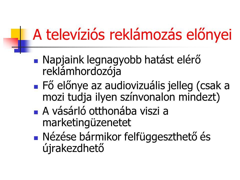 A televíziós reklámozás előnyei