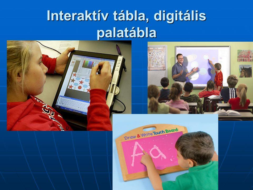 Interaktív tábla, digitális palatábla