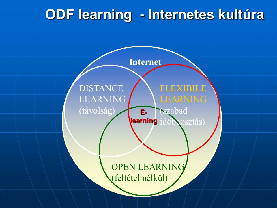 ODF learning - Internetes kultúra