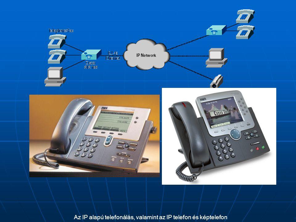Az IP alapú telefonálás, valamint az IP telefon és képtelefon