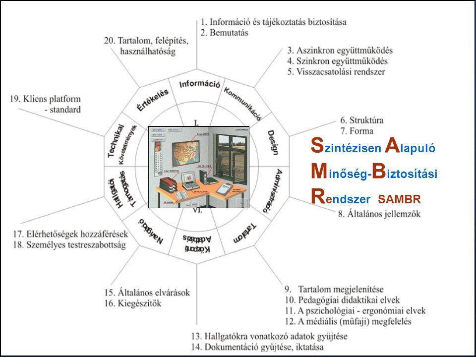 Szintézisen Alapuló Minőség-Biztosítási Rendszer (SAMBR)
