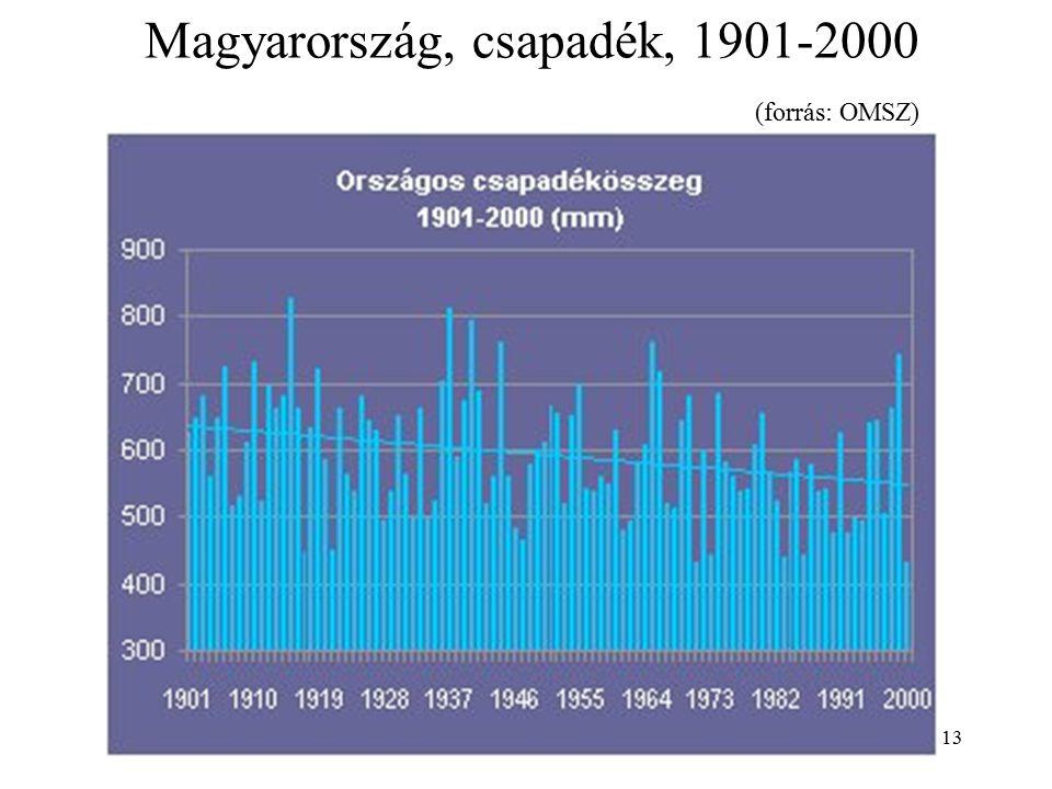 Magyarország, csapadék, 1901-2000 (forrás: OMSZ)