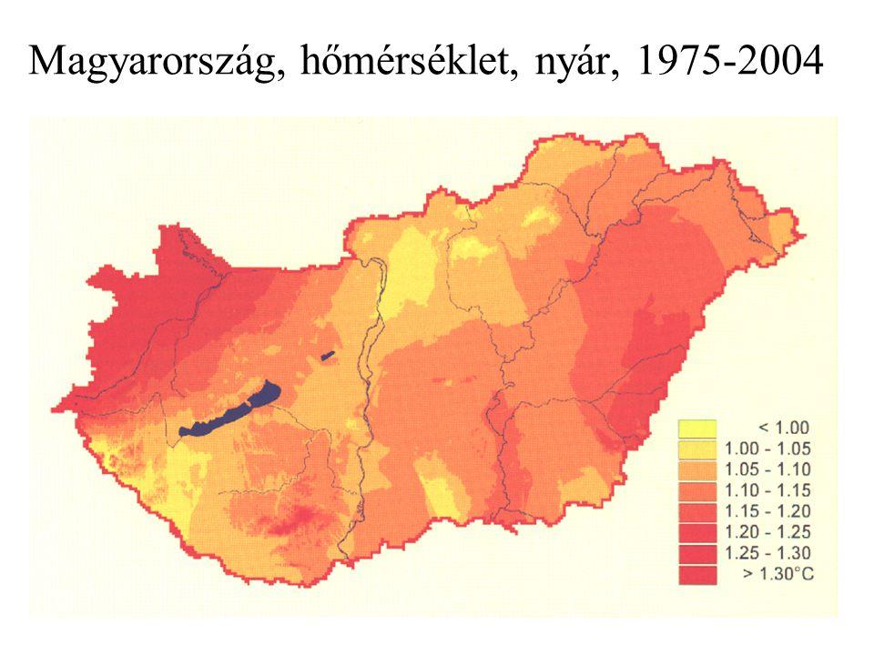 Magyarország, hőmérséklet, nyár, 1975-2004