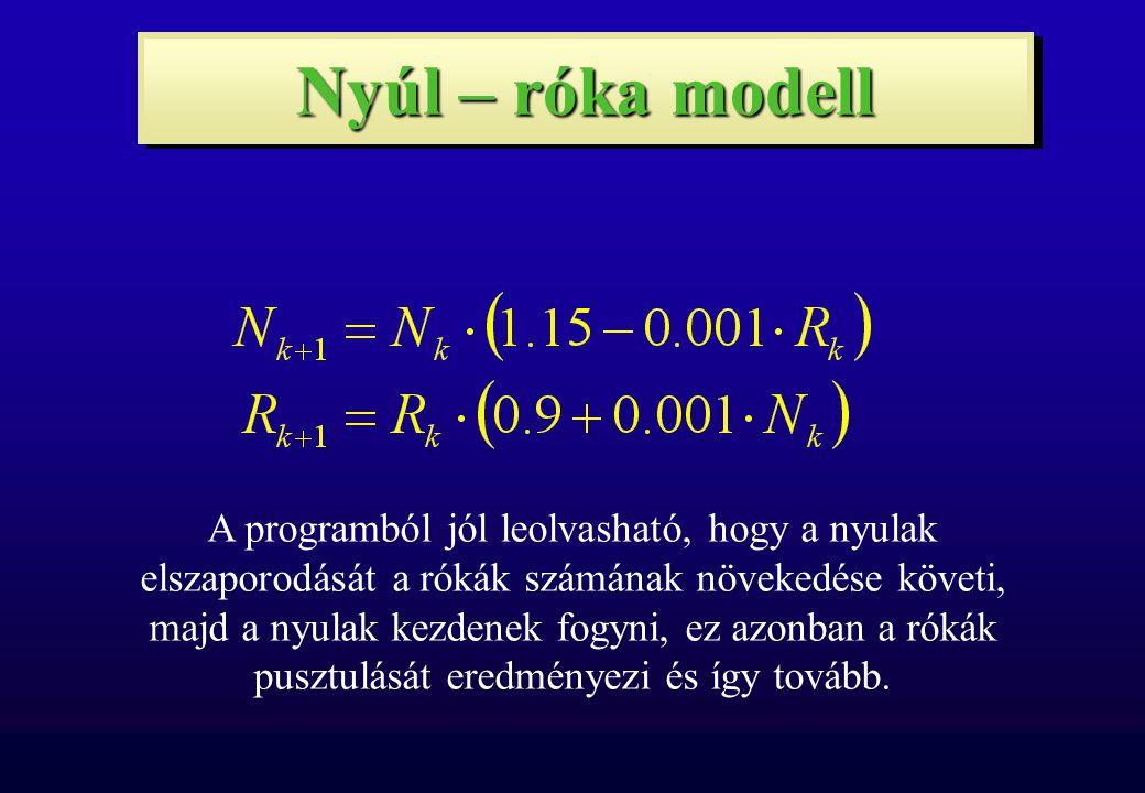 Nyúl – róka modell