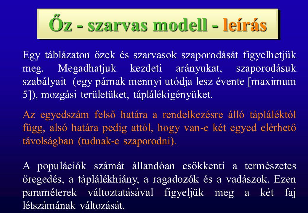 Őz - szarvas modell - leírás