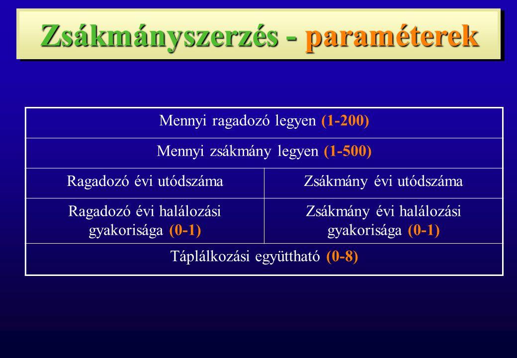 Zsákmányszerzés - paraméterek