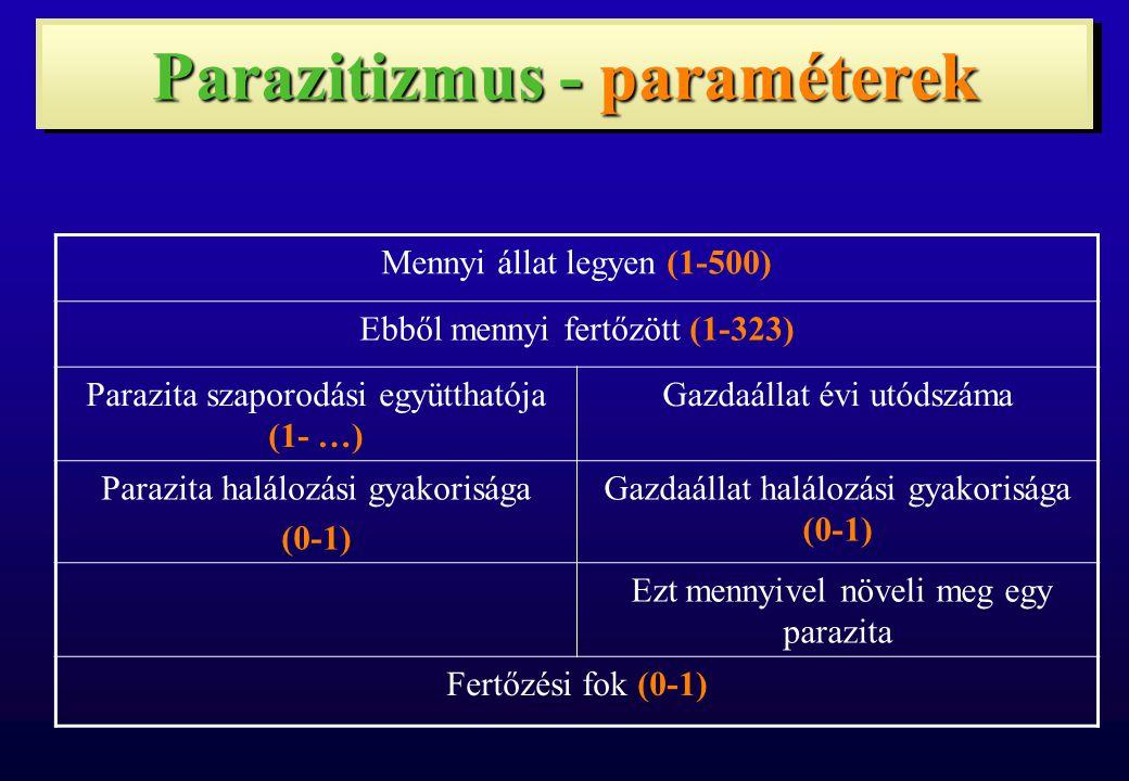Parazitizmus - paraméterek