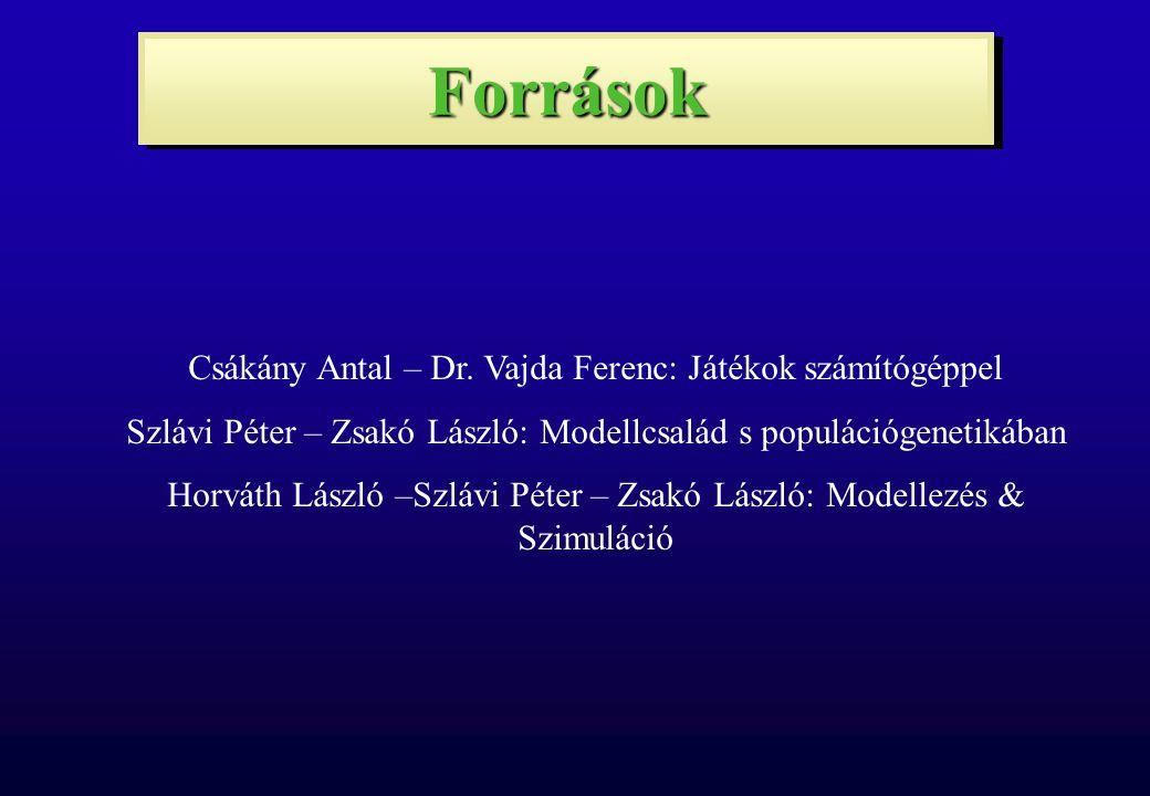 Források Csákány Antal – Dr. Vajda Ferenc: Játékok számítógéppel