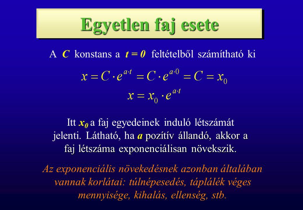 A C konstans a t = 0 feltételből számítható ki