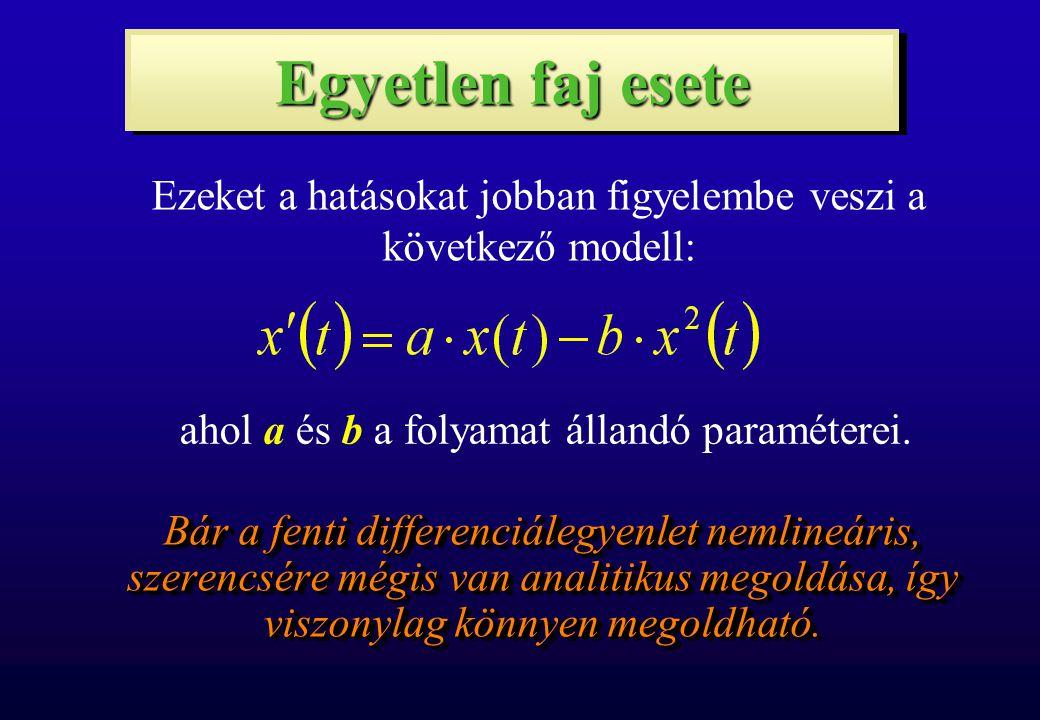 Egyetlen faj esete Ezeket a hatásokat jobban figyelembe veszi a következő modell: ahol a és b a folyamat állandó paraméterei.