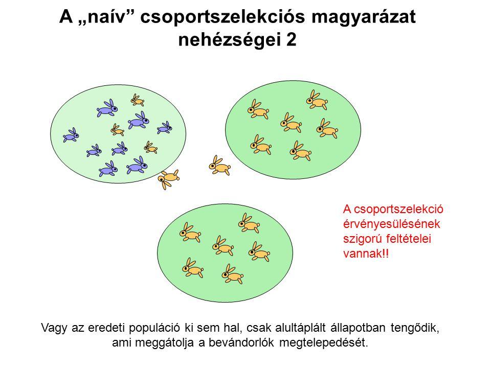 """A """"naív csoportszelekciós magyarázat nehézségei 2"""