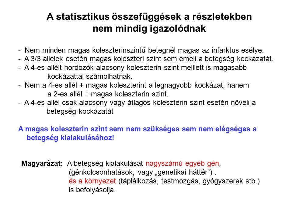 A statisztikus összefüggések a részletekben nem mindig igazolódnak
