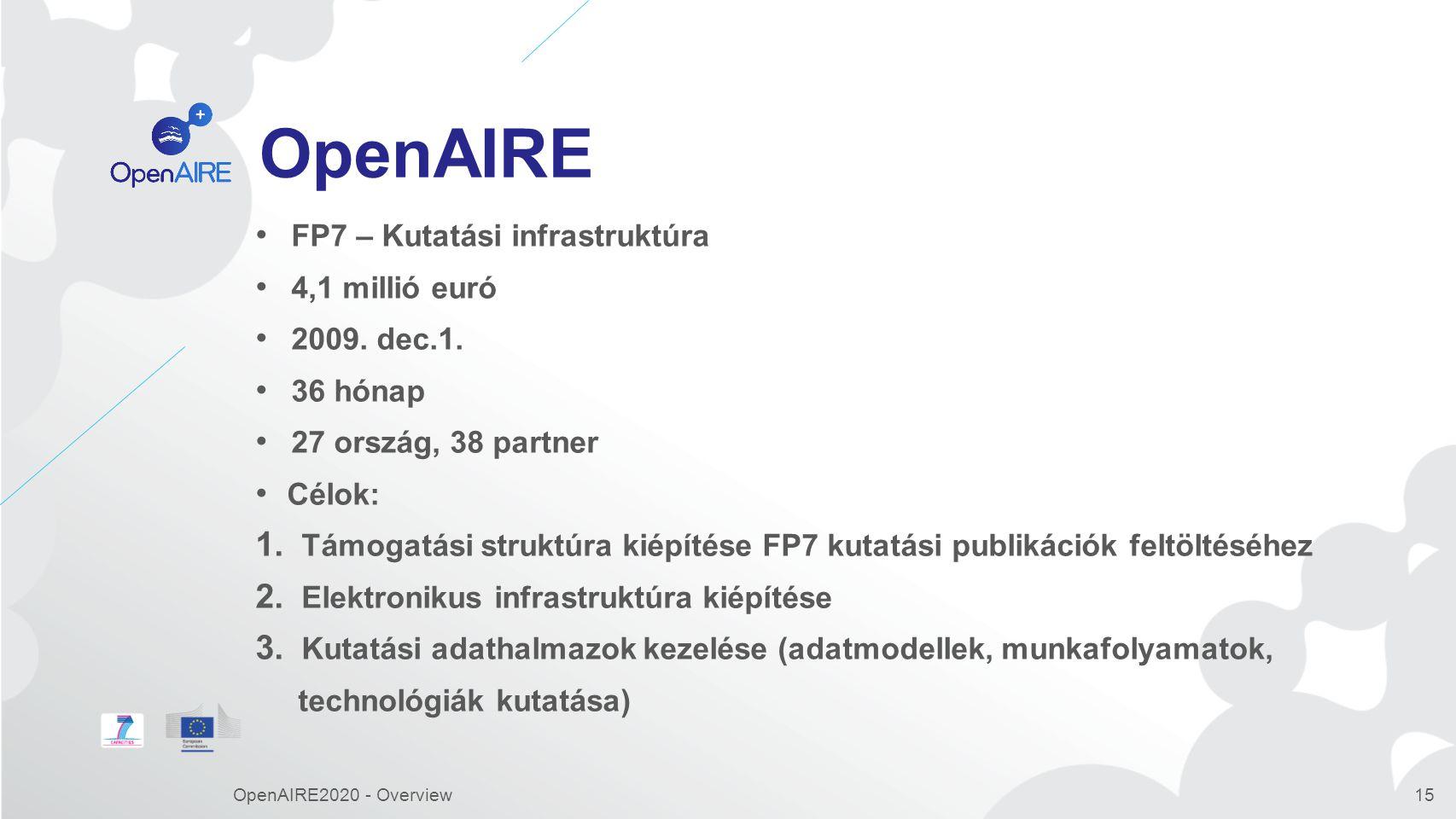 OpenAIRE FP7 – Kutatási infrastruktúra 4,1 millió euró 2009. dec.1.