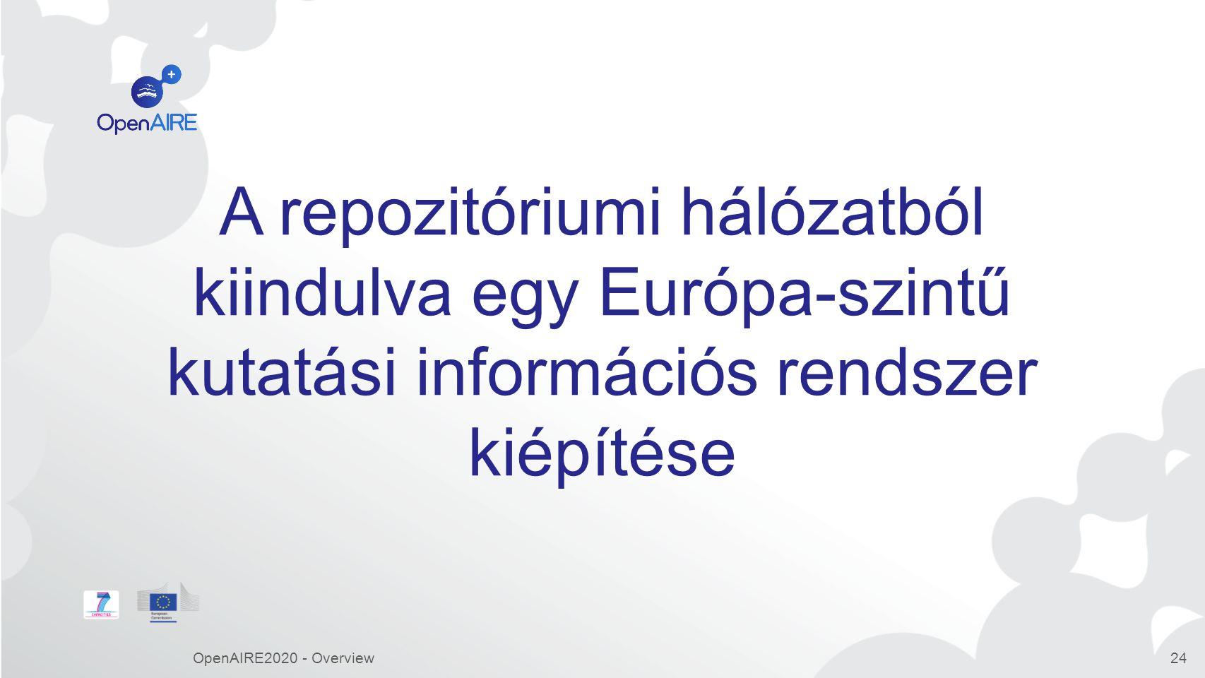 A repozitóriumi hálózatból kiindulva egy Európa-szintű kutatási információs rendszer kiépítése