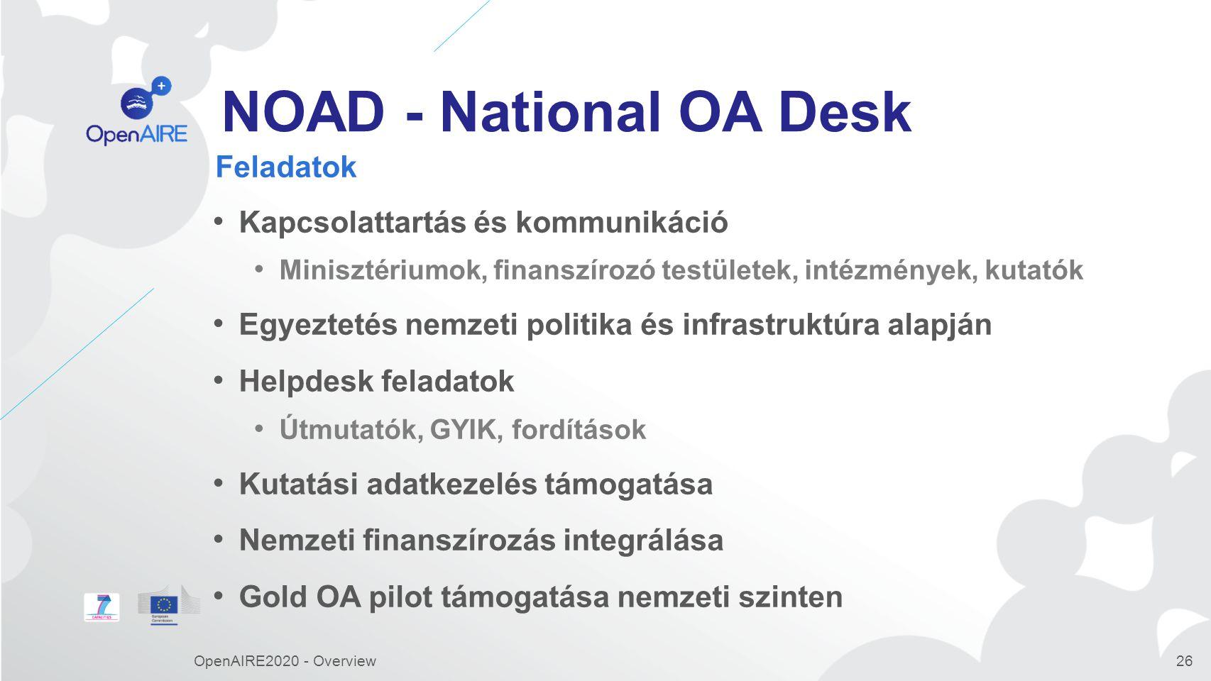 NOAD - National OA Desk Feladatok Kapcsolattartás és kommunikáció