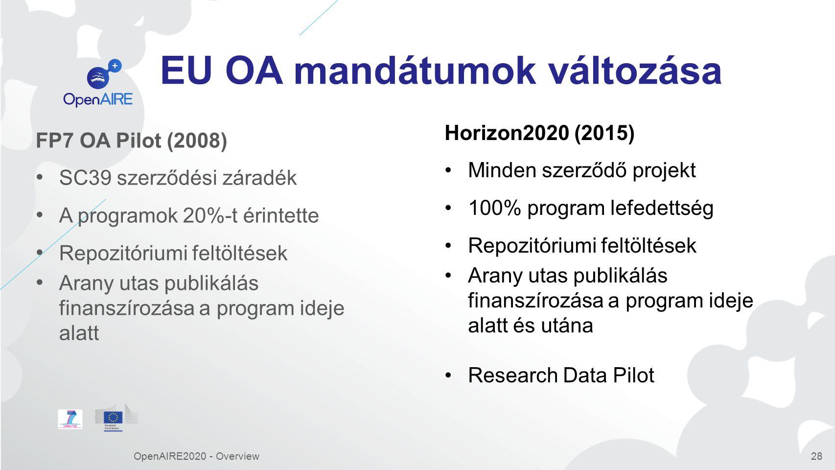 EU OA mandátumok változása