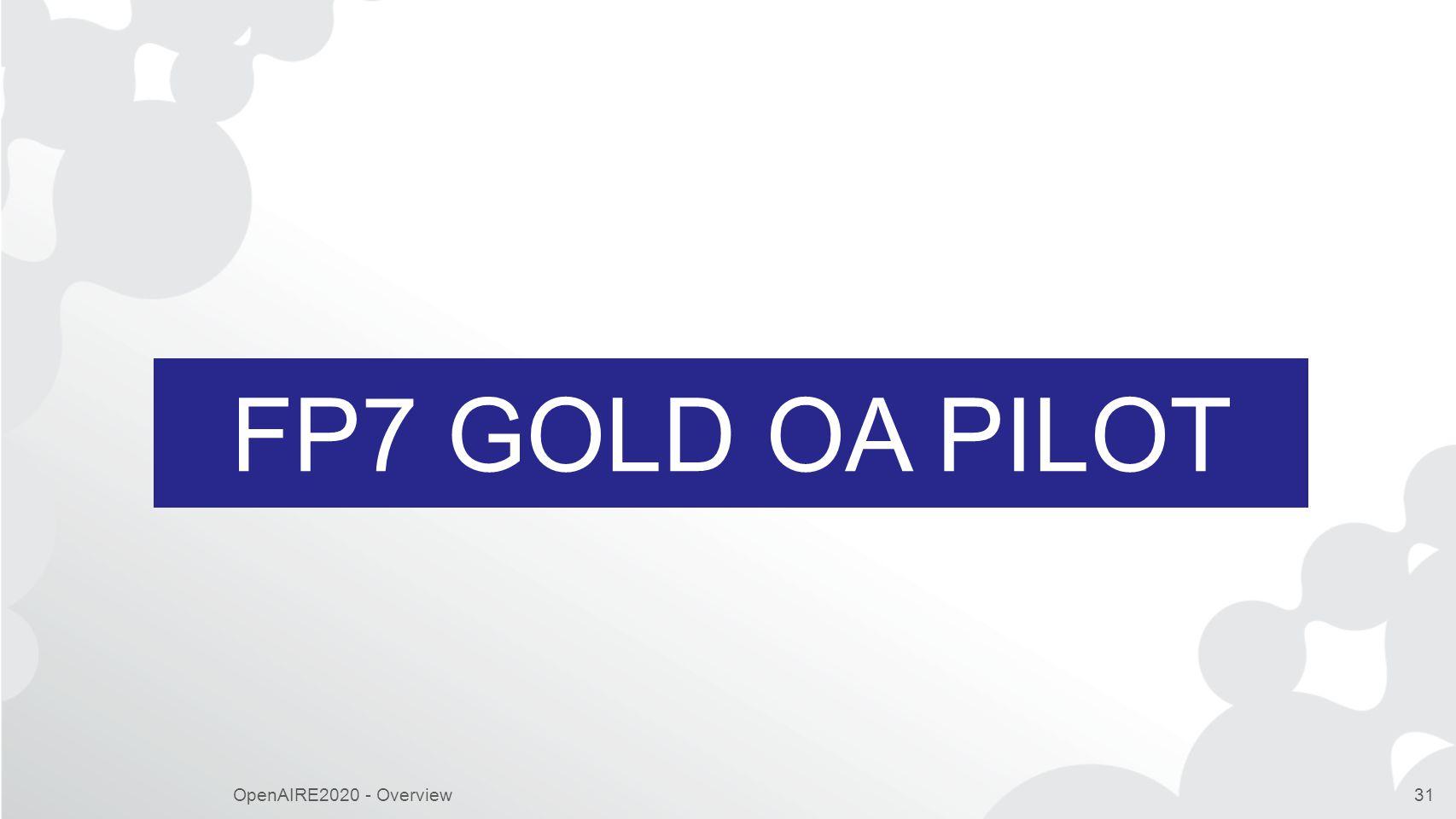FP7 Gold OA Pilot OpenAIRE2020 - Overview