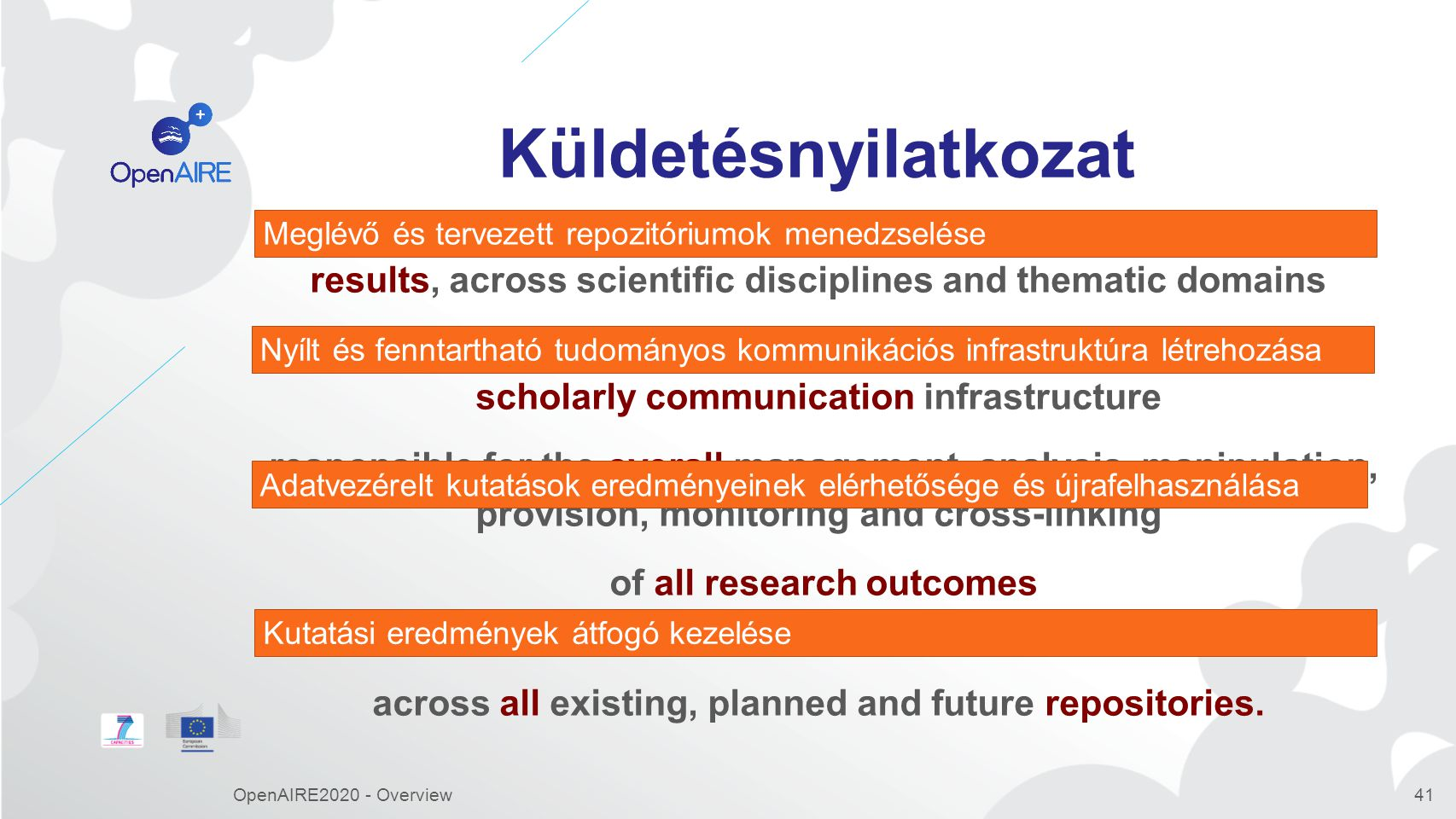 Küldetésnyilatkozat Promote the discoverability and reuse of data-driven research results, across scientific disciplines and thematic domains.
