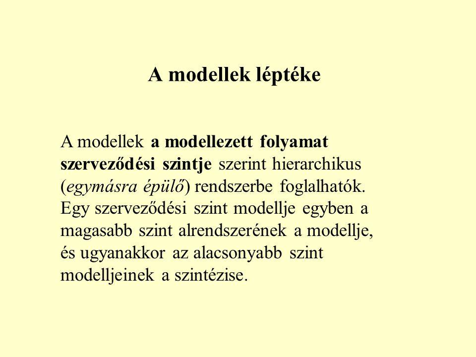 A modellek léptéke