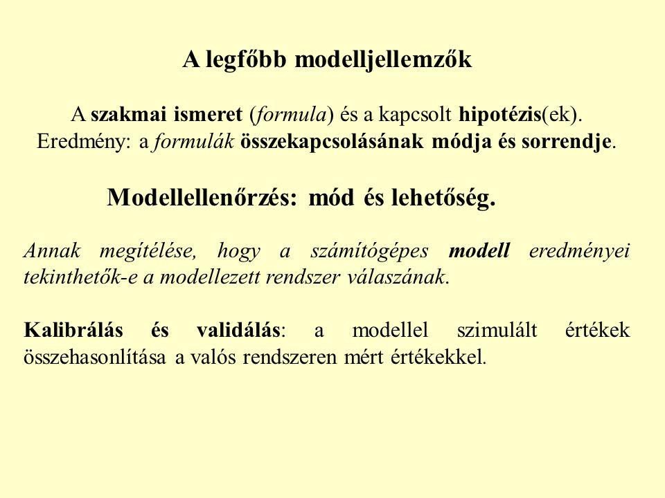 A legfőbb modelljellemzők