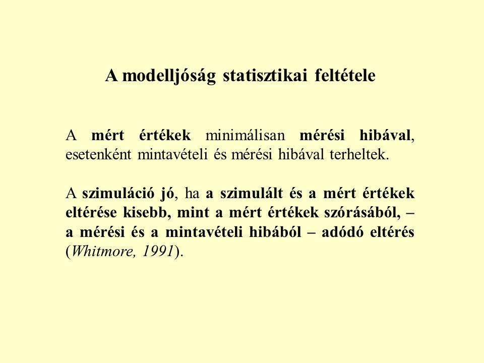 A modelljóság statisztikai feltétele