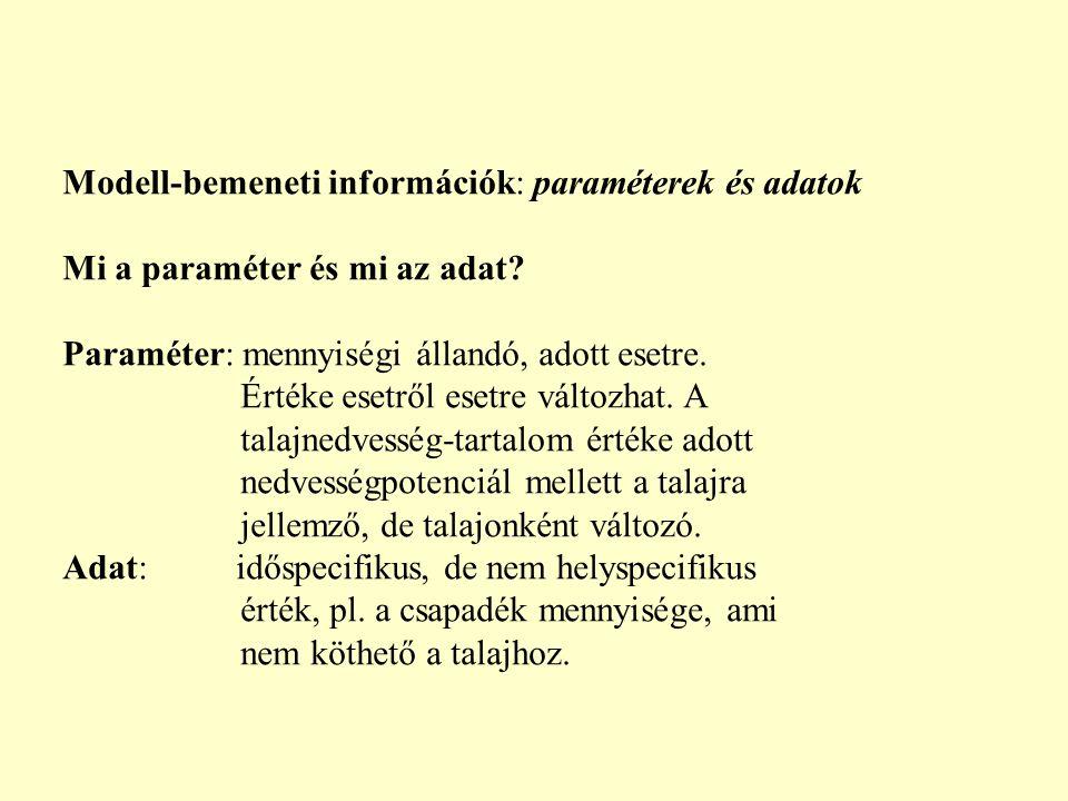 Modell-bemeneti információk: paraméterek és adatok. Mi a paraméter és mi az adat Paraméter: mennyiségi állandó, adott esetre.
