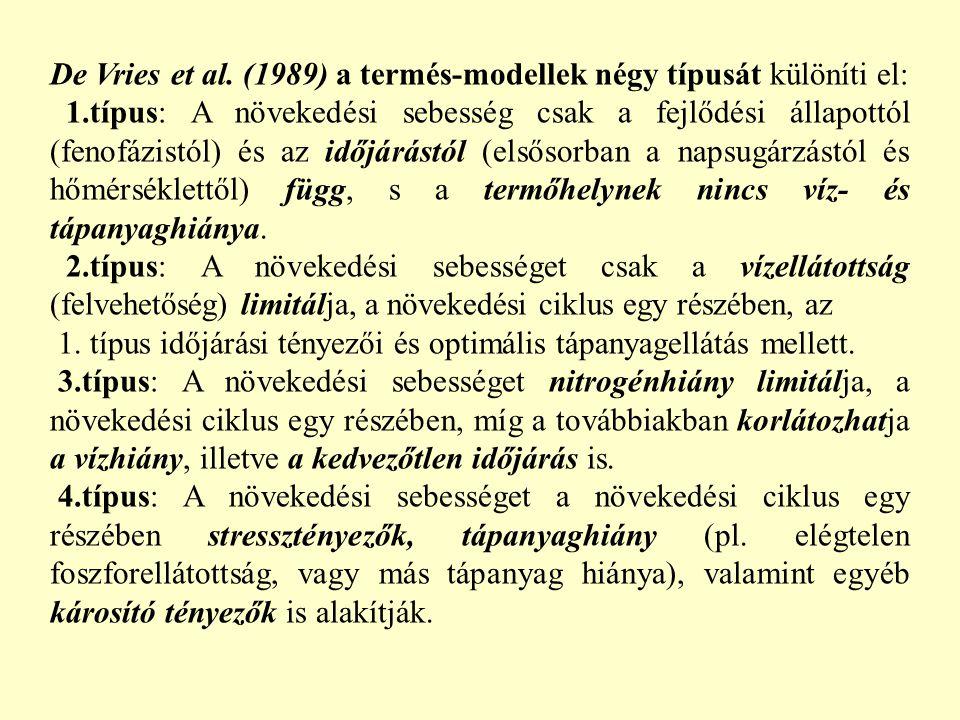 De Vries et al. (1989) a termés-modellek négy típusát különíti el: