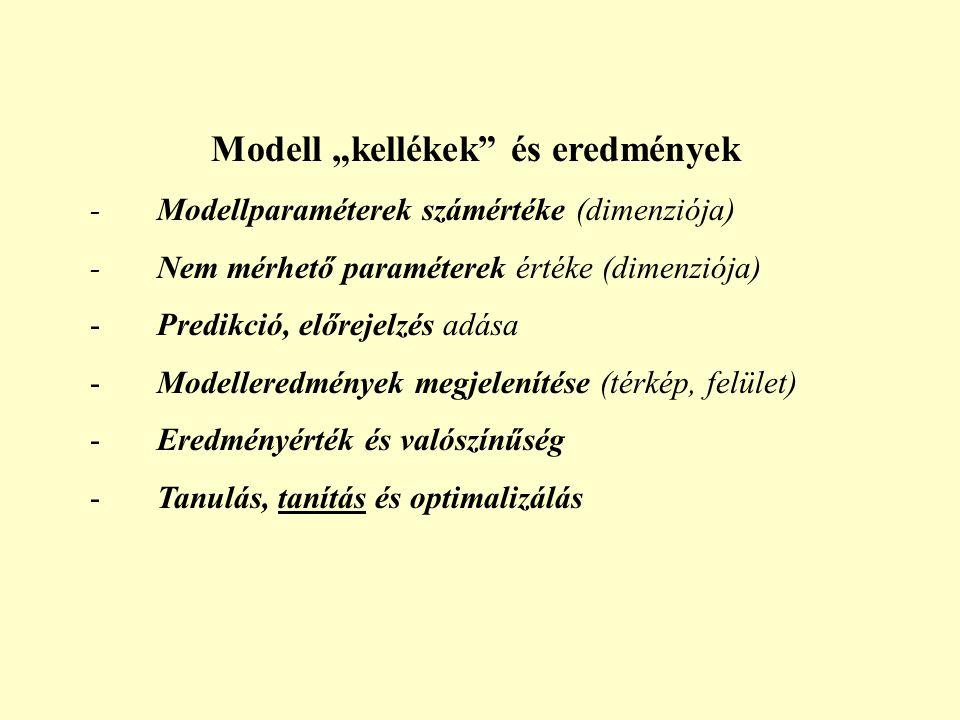 """Modell """"kellékek és eredmények"""