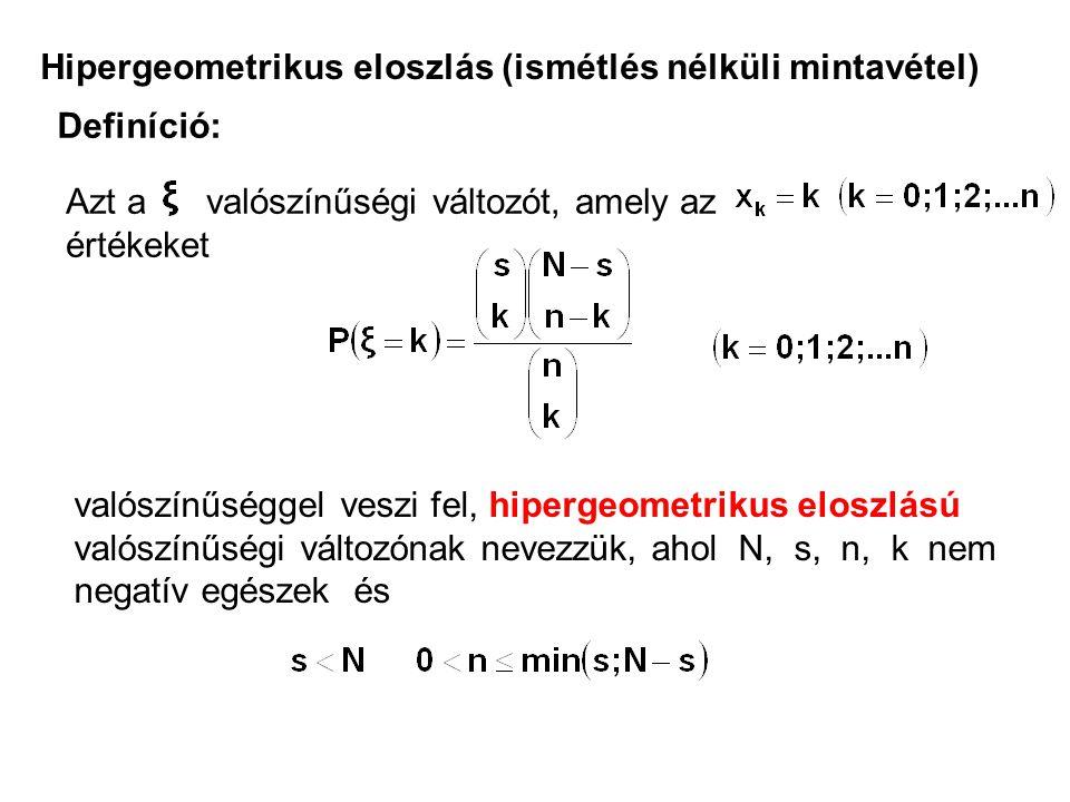 Hipergeometrikus eloszlás (ismétlés nélküli mintavétel)